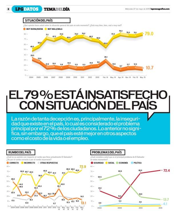 LPG20150527 - La Prensa Gráfica - PORTADA - pag 2
