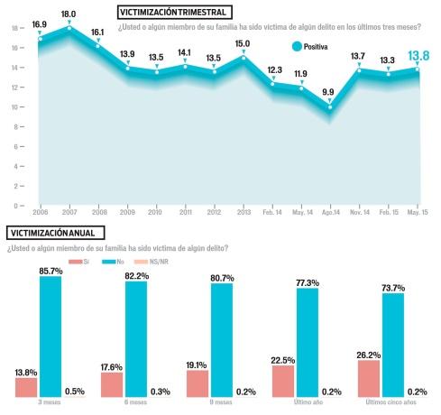 LPG20150527 - La Prensa Gráfica - PORTADA - pag 4