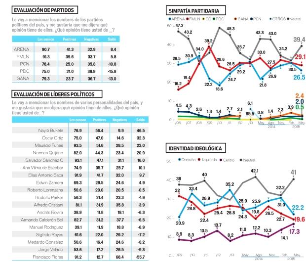 LPG20150528 - La Prensa Gráfica - PORTADA - pag 11