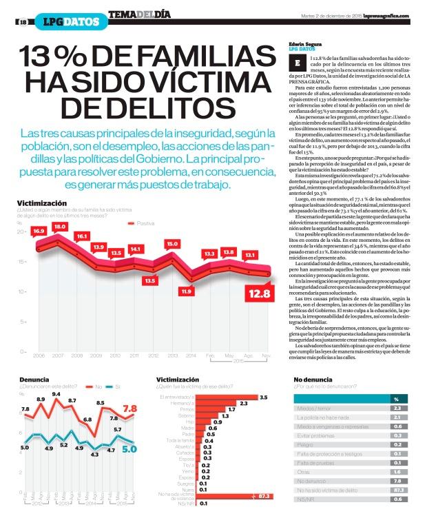 LPG20151202 - La Prensa Gráfica - PORTADA - pag 18