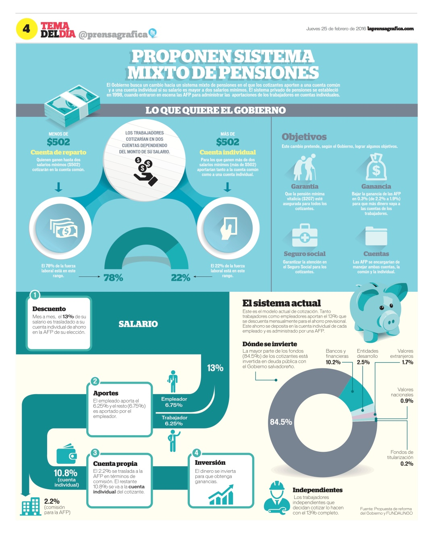 LPG20160225 - La Prensa Gráfica - PORTADA - pag 4