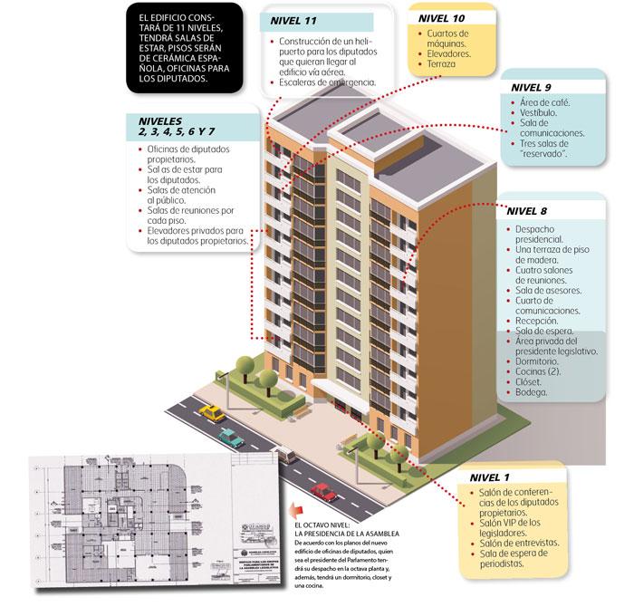 Infografía: Diario El Mundo