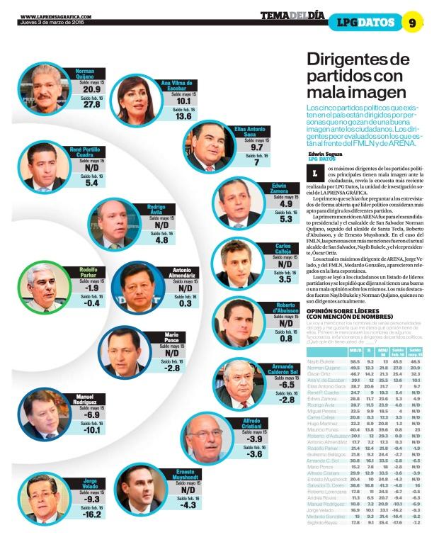 LPG20160303 - La Prensa Gráfica - PORTADA - pag 9