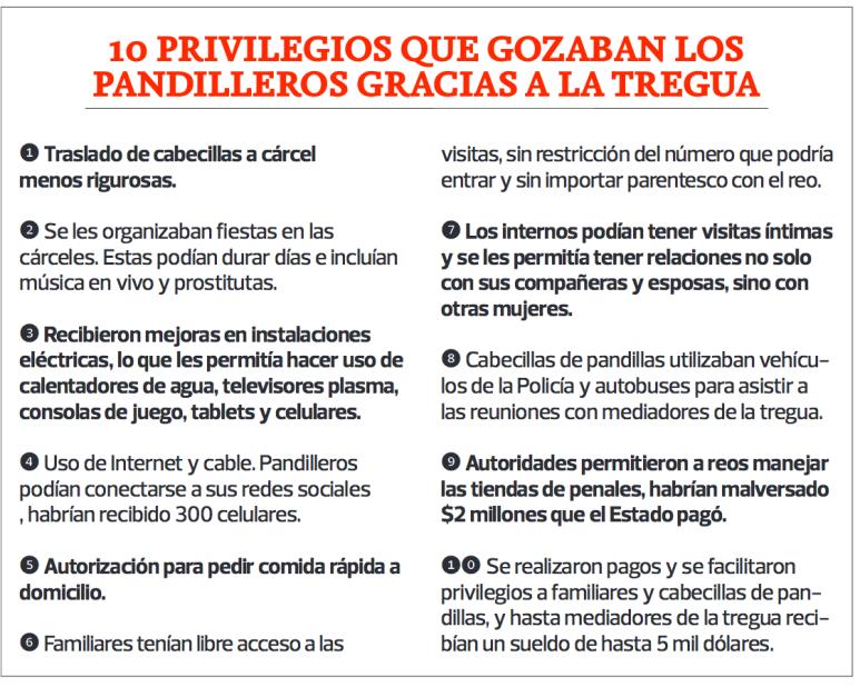 El Diario de Hoy, 5 mayo 2016