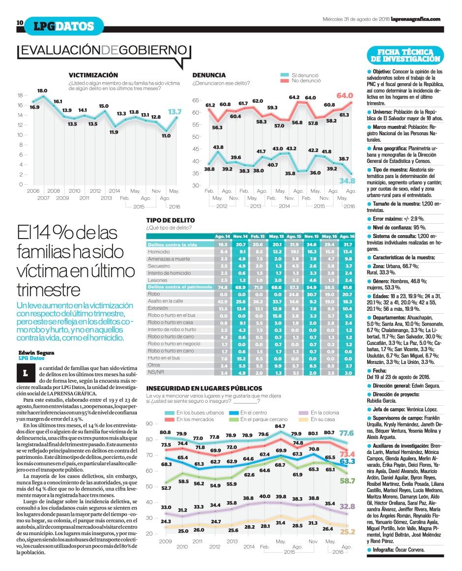 LPG20160831 - La Prensa Gráfica - PORTADA - pag 10