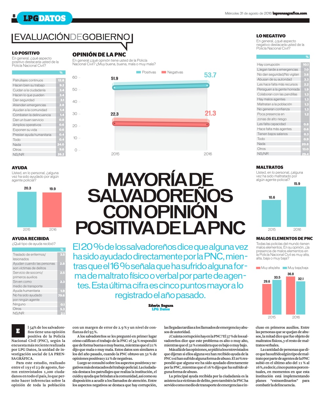 LPG20160831 - La Prensa Gráfica - PORTADA - pag 8