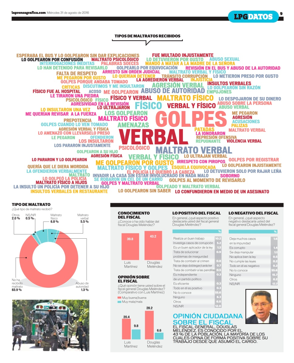 LPG20160831 - La Prensa Gráfica - PORTADA - pag 9