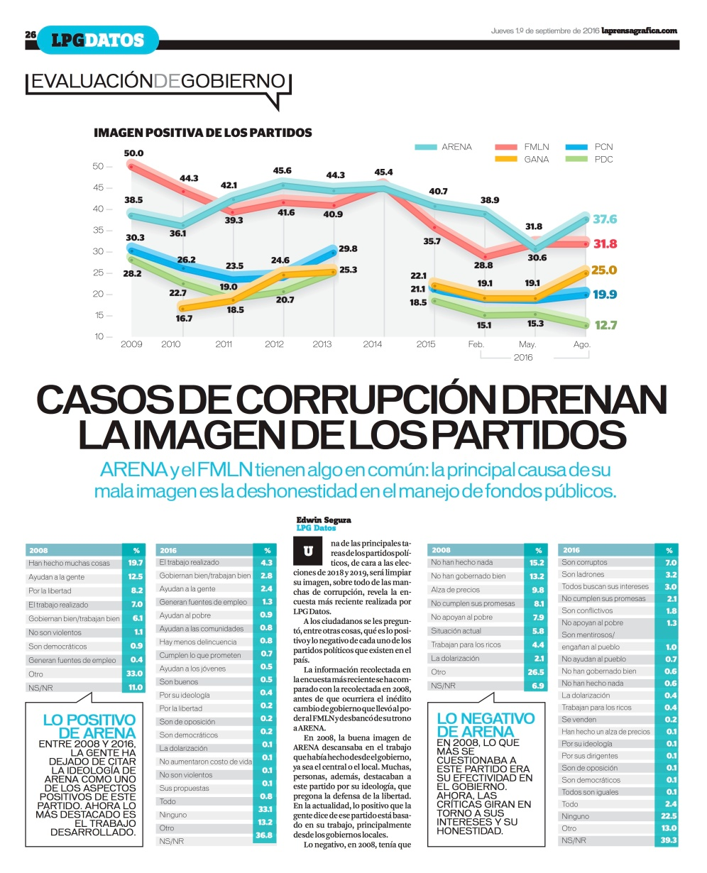 LPG20160901 - La Prensa Gráfica - PORTADA - pag 26