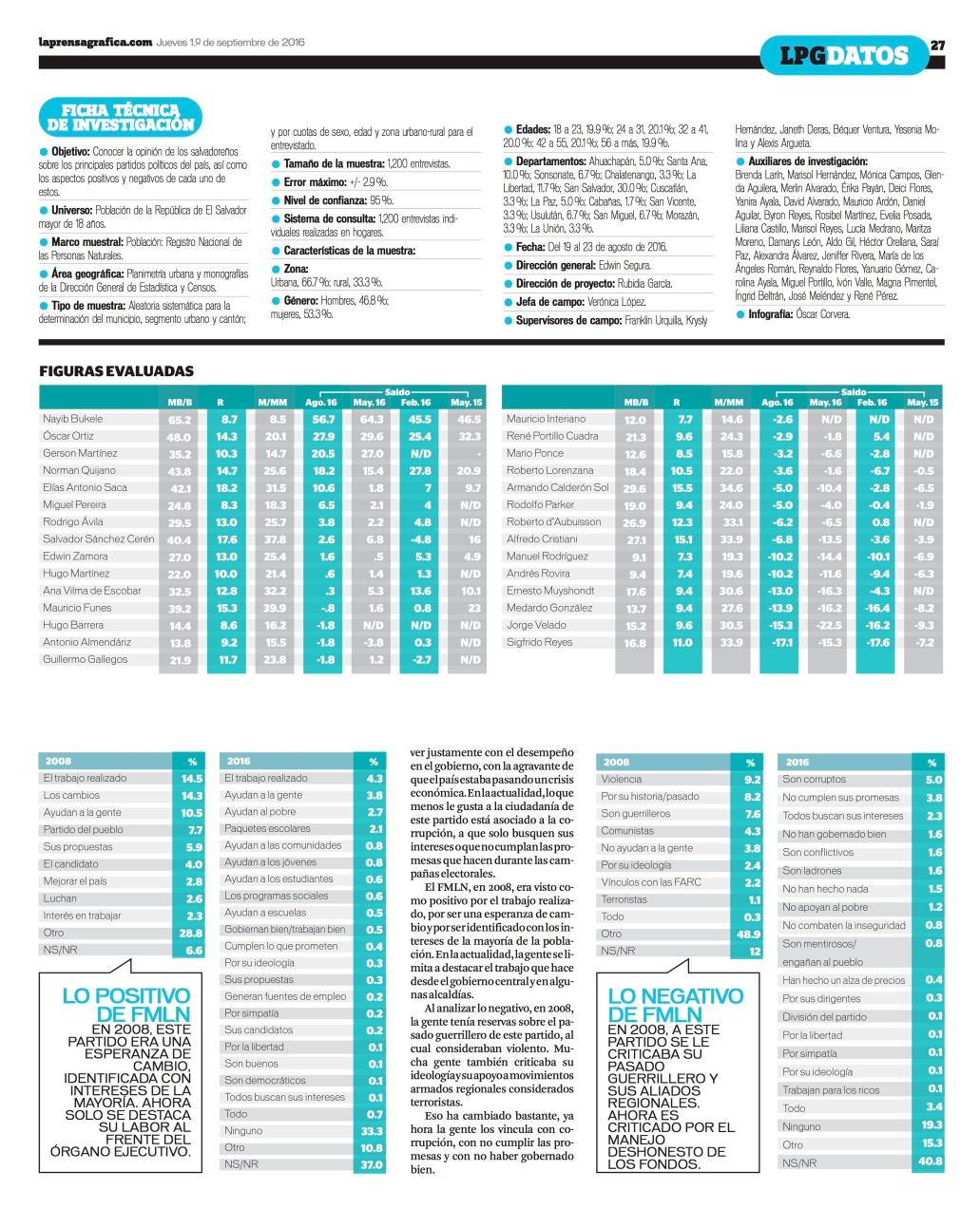 LPG20160901 - La Prensa Gráfica - PORTADA - pag 27
