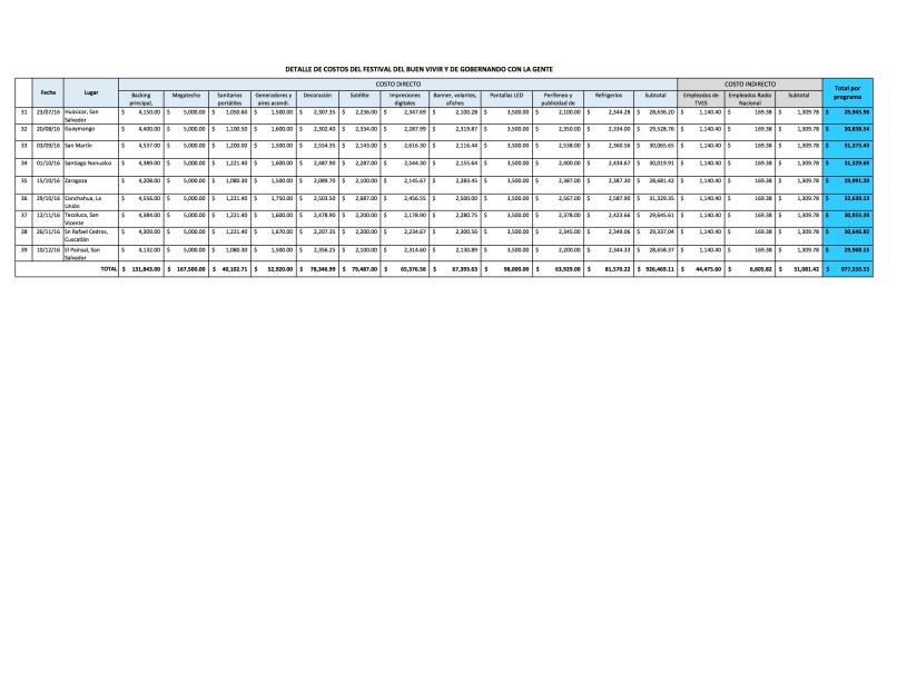 costos-capres2