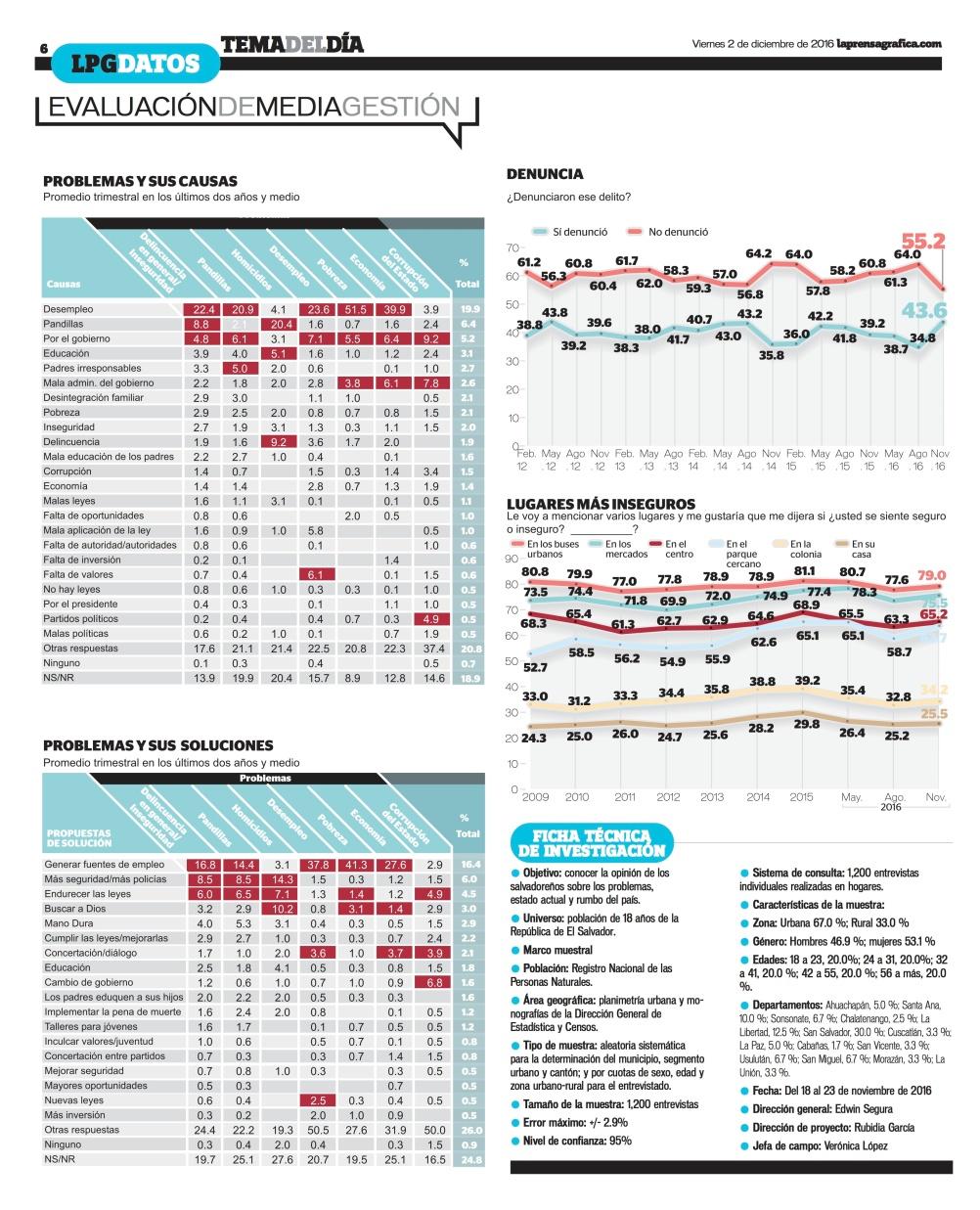 lpg20161202-la-prensa-grafica-portada-pag-6
