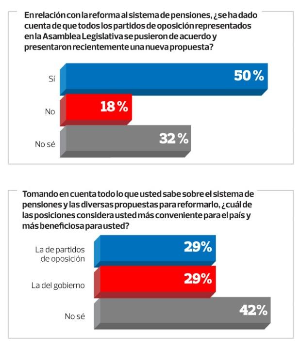 encuesta7-pension