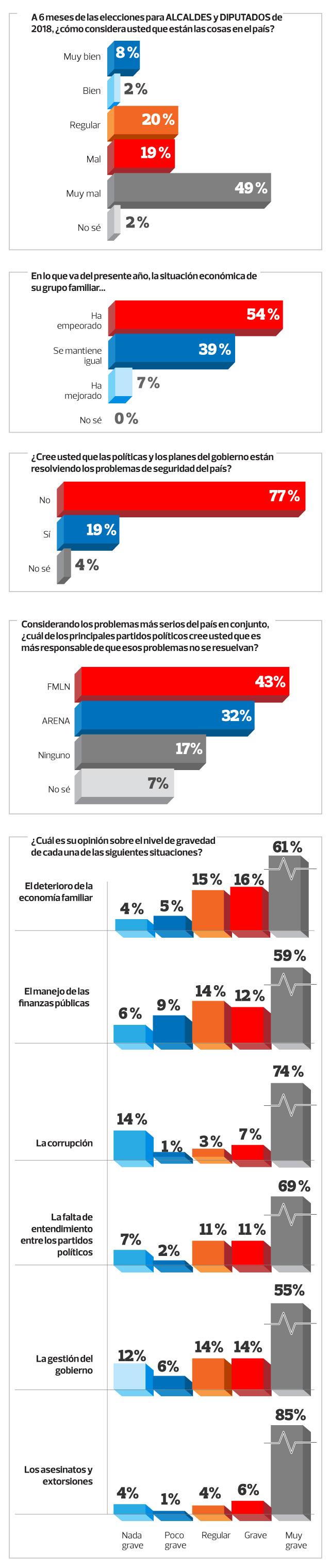 graficos-resultados-encuestas2