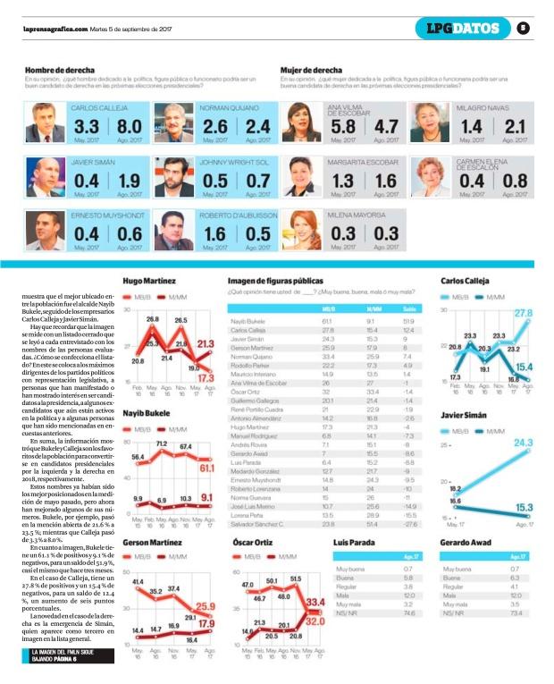 LPG20170905 - La Prensa Gráfica - PORTADA - pag 5