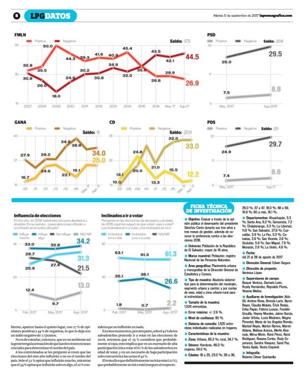 LPG20170905 - La Prensa Gráfica - PORTADA - pag 8