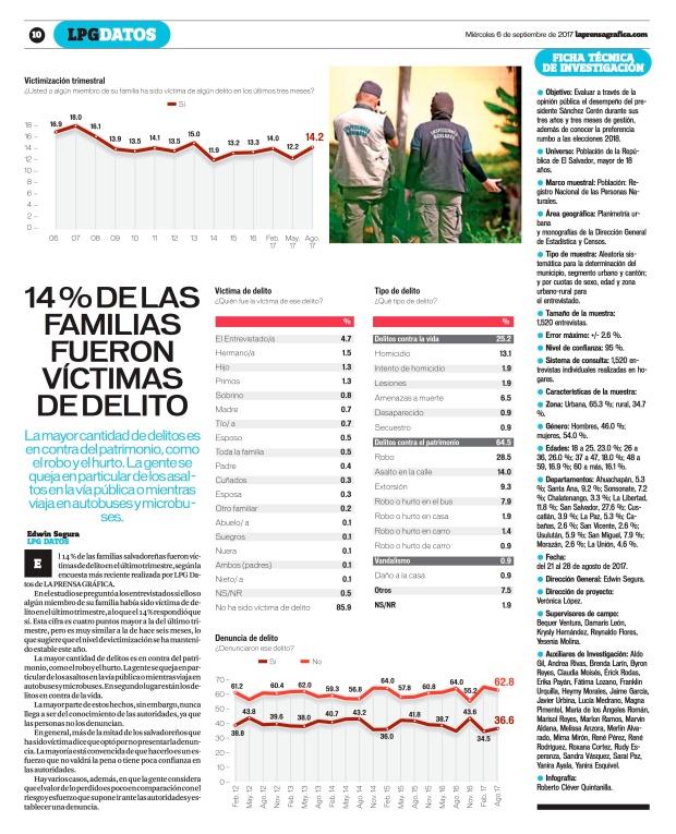 LPG20170906 - La Prensa Gráfica - PORTADA - pag 10