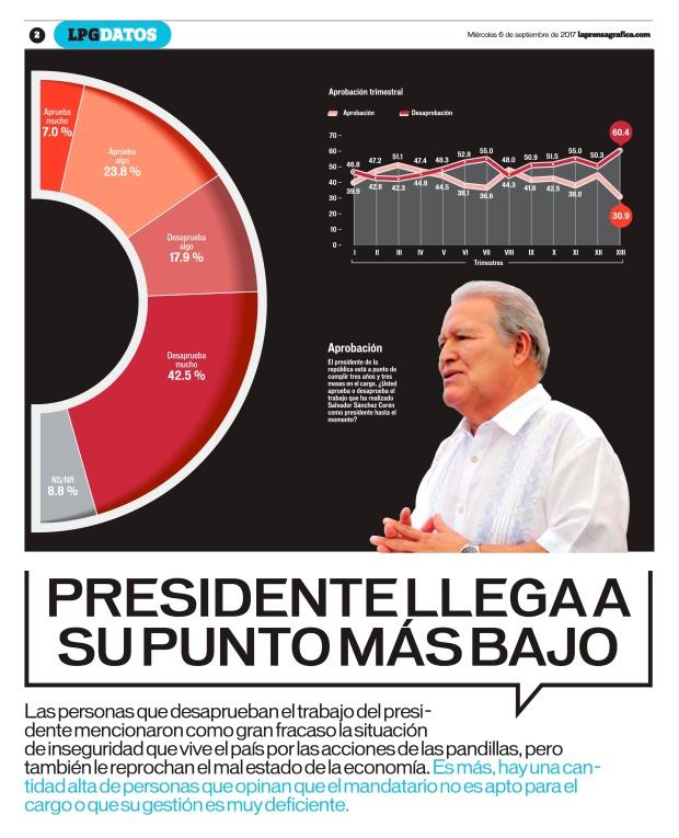 LPG20170906 - La Prensa Gráfica - PORTADA - pag 2
