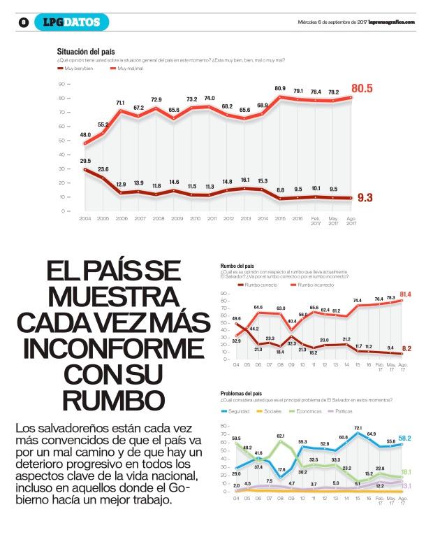 LPG20170906 - La Prensa Gráfica - PORTADA - pag 8