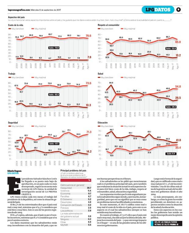 LPG20170906 - La Prensa Gráfica - PORTADA - pag 9