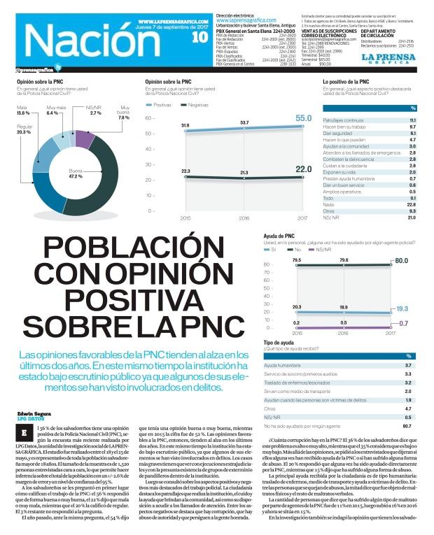 LPG20170907 - La Prensa Gráfica - PORTADA - pag 10