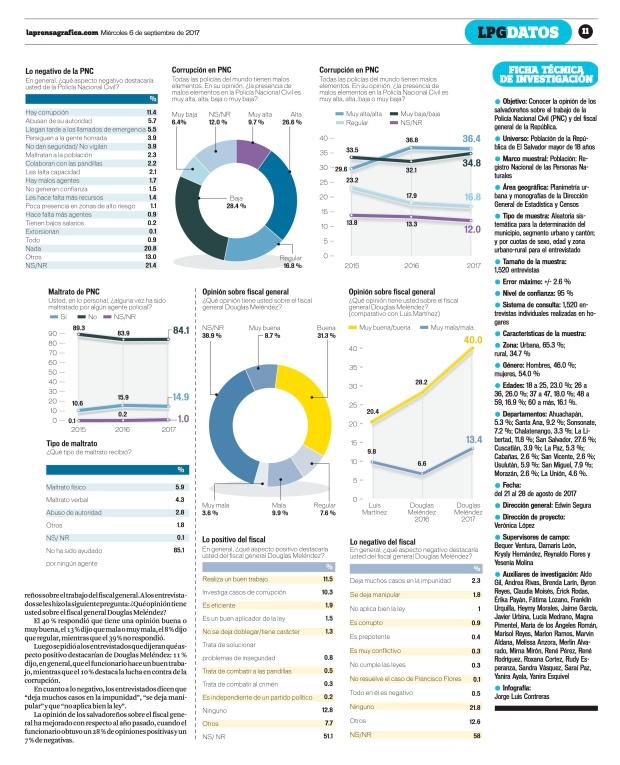 LPG20170907 - La Prensa Gráfica - PORTADA - pag 11
