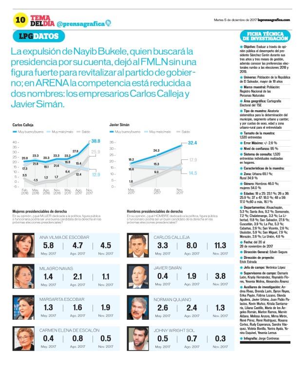 LaPrensaGrafica La Prensa Gráfica 05_12_2017 10