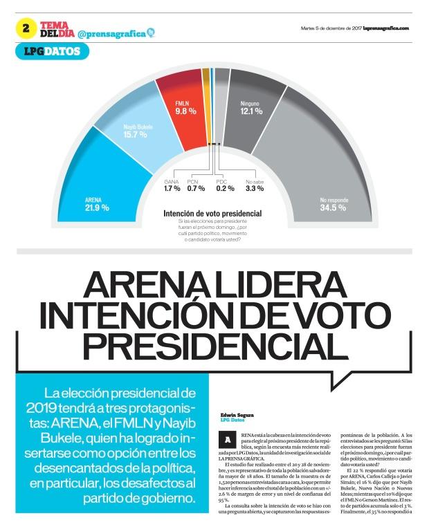 LaPrensaGrafica La Prensa Gráfica 05_12_2017 2