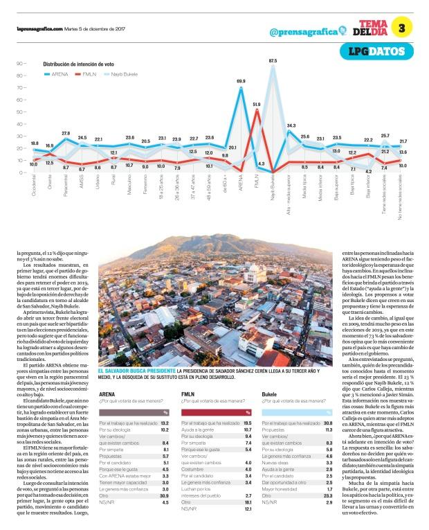LaPrensaGrafica La Prensa Gráfica 05_12_2017 3