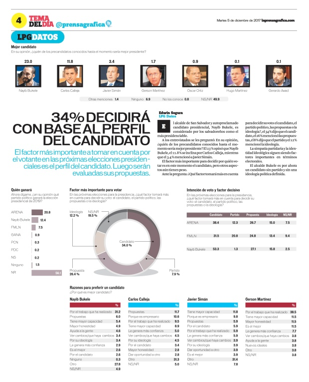 LaPrensaGrafica La Prensa Gráfica 05_12_2017 4