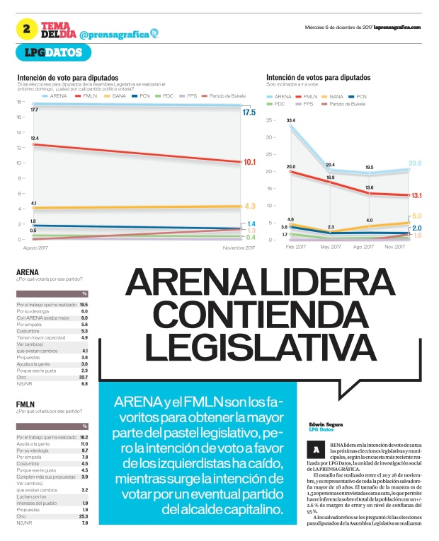 LaPrensaGrafica La Prensa Gráfica 06_12_2017 2