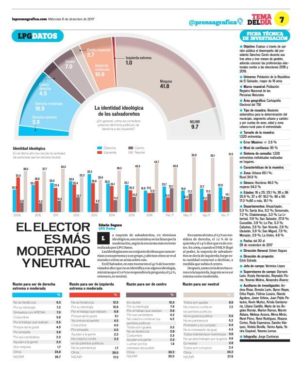 LaPrensaGrafica La Prensa Gráfica 06_12_2017 7