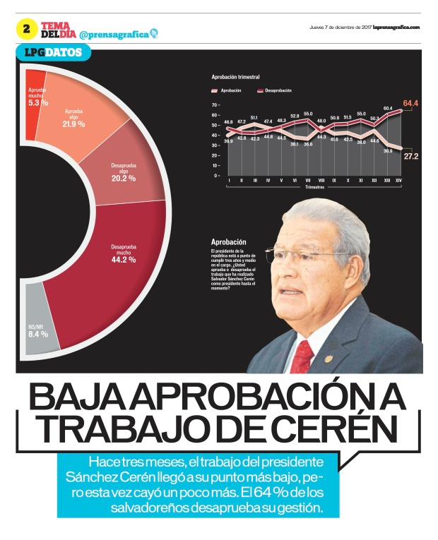 LaPrensaGrafica La Prensa Gráfica 07_12_2017 2