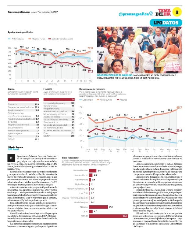 LaPrensaGrafica La Prensa Gráfica 07_12_2017 3