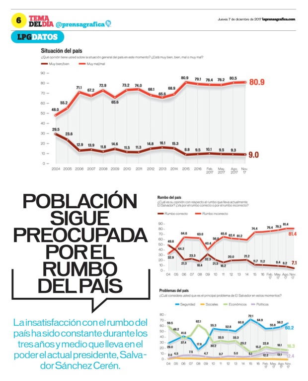 LaPrensaGrafica La Prensa Gráfica 07_12_2017 6
