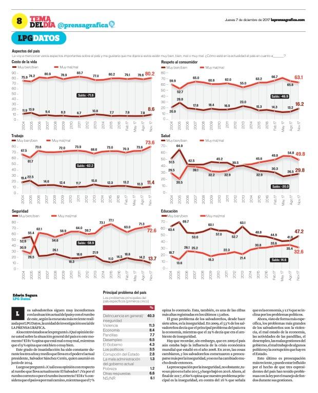 LaPrensaGrafica La Prensa Gráfica 07_12_2017 8
