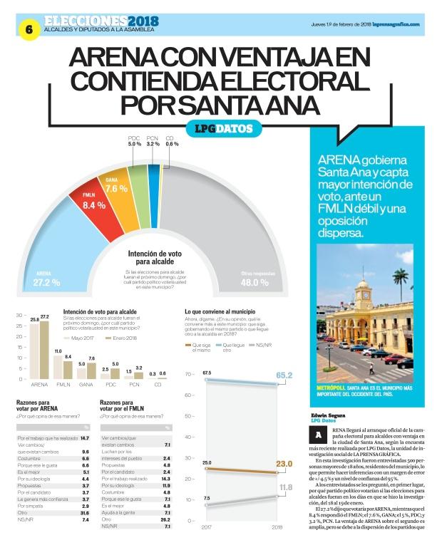 LaPrensaGrafica La Prensa Gráfica 01_02_2018 6
