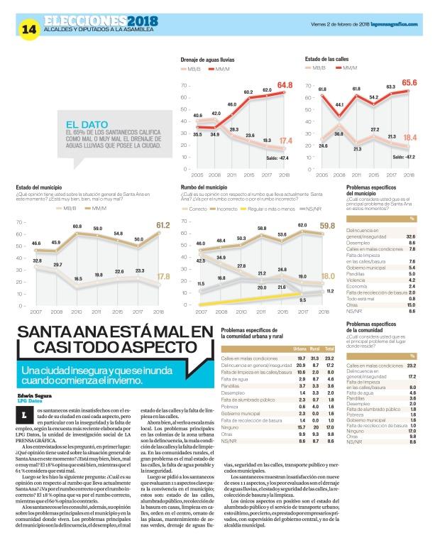 LaPrensaGrafica La Prensa Gráfica 02_02_2018 14