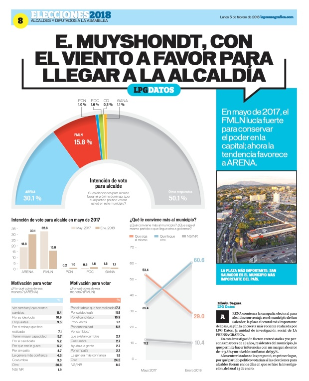 LaPrensaGrafica La Prensa Gráfica 05_02_2018 24
