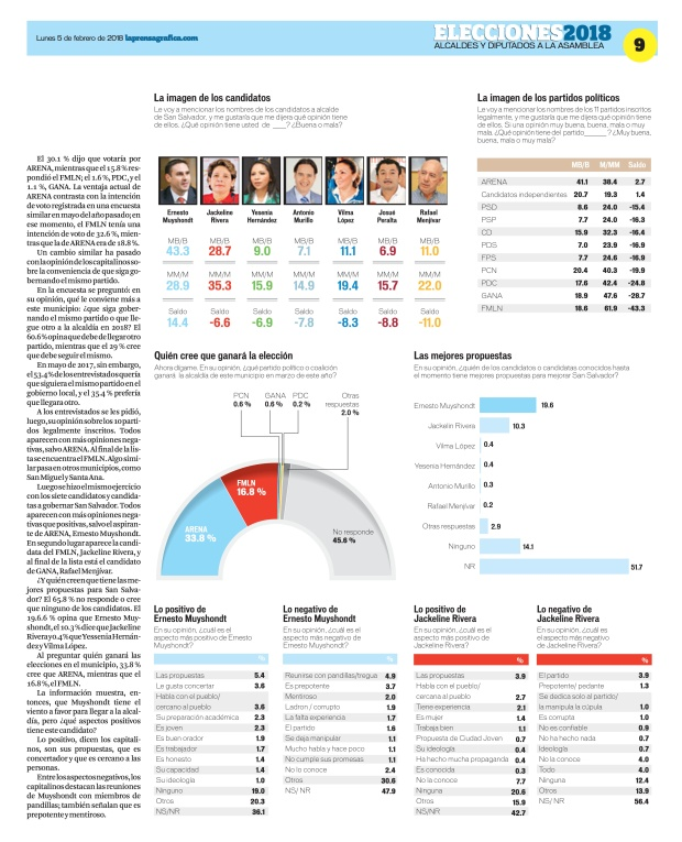 LaPrensaGrafica La Prensa Gráfica 05_02_2018 25