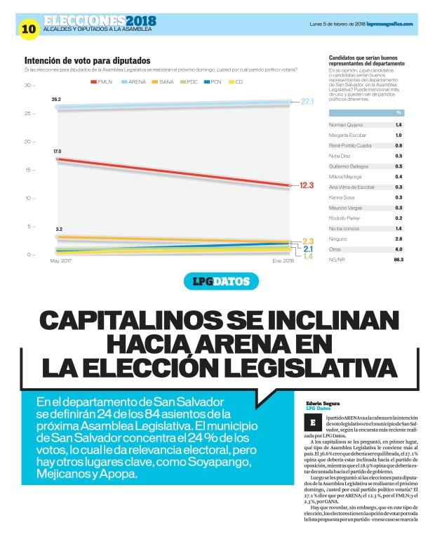 LaPrensaGrafica La Prensa Gráfica 05_02_2018 26