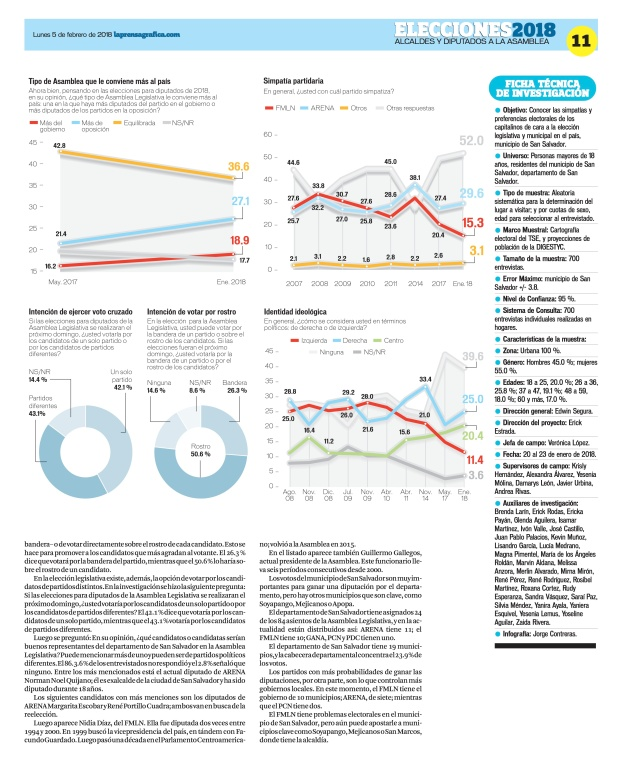 LaPrensaGrafica La Prensa Gráfica 05_02_2018 27