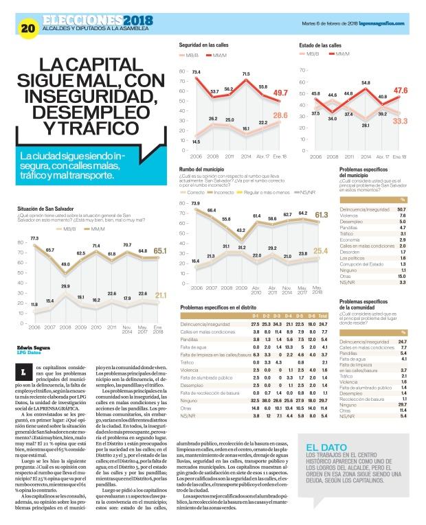 LaPrensaGrafica La Prensa Gráfica 06_02_2018 20