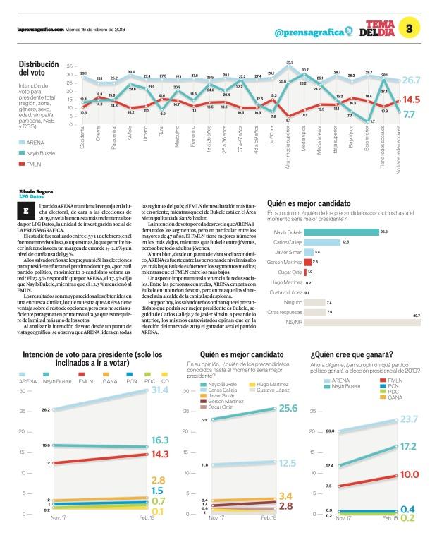 LaPrensaGrafica La Prensa Gráfica 16_02_2018 3