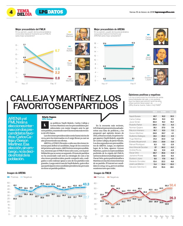 LaPrensaGrafica La Prensa Gráfica 16_02_2018 4