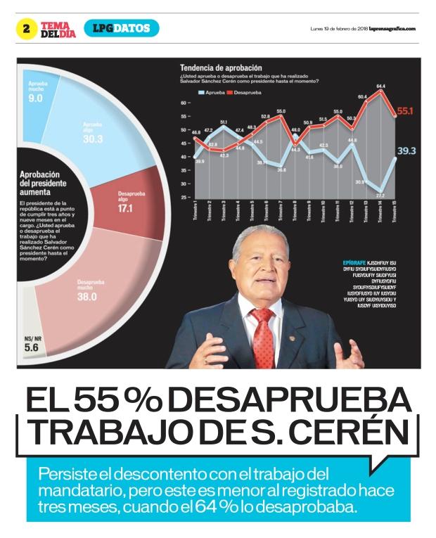 LaPrensaGrafica La Prensa Gráfica 19_02_2018 14