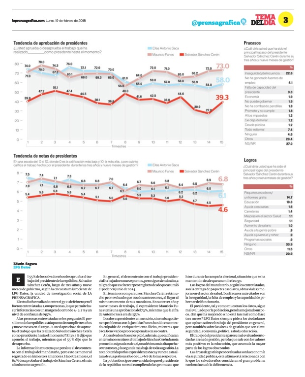 LaPrensaGrafica La Prensa Gráfica 19_02_2018 15