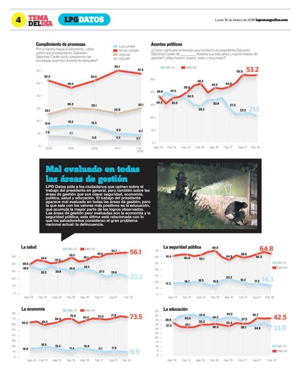 LaPrensaGrafica La Prensa Gráfica 19_02_2018 16