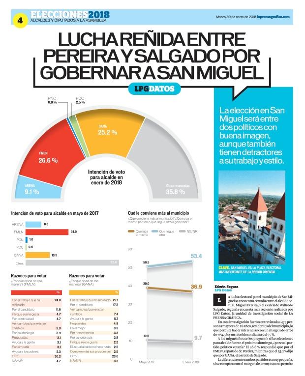 LaPrensaGrafica La Prensa Gráfica 30_01_2018 4