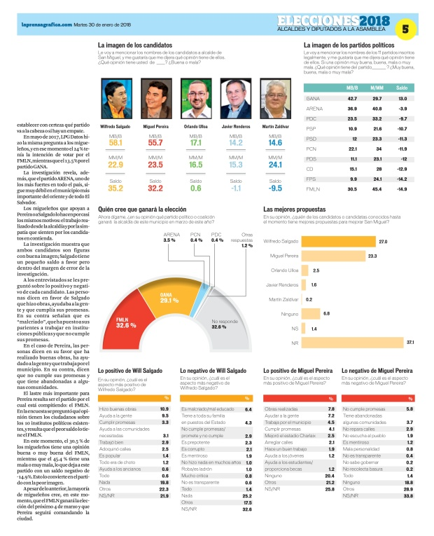 LaPrensaGrafica La Prensa Gráfica 30_01_2018 5
