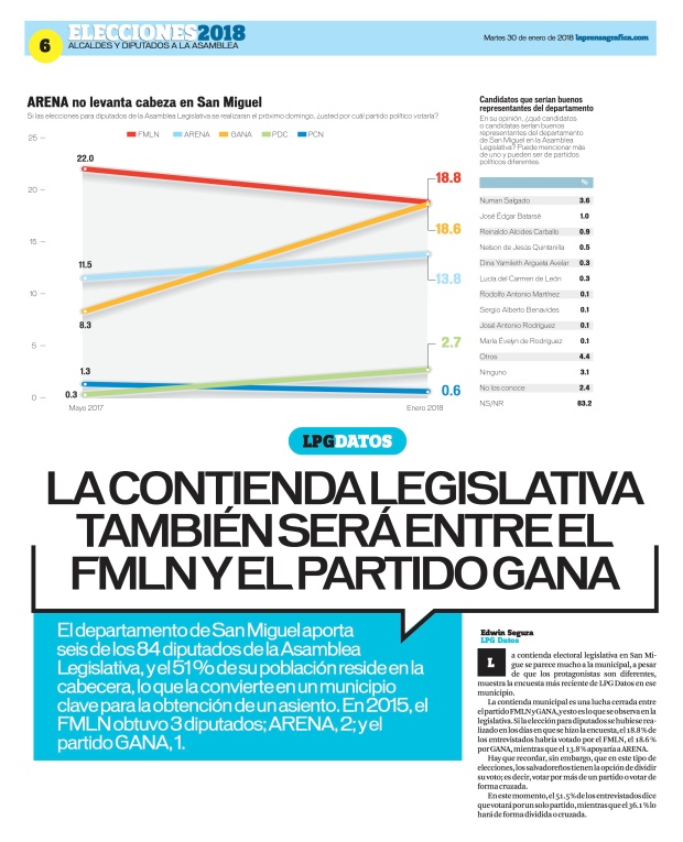 LaPrensaGrafica La Prensa Gráfica 30_01_2018 6